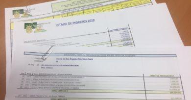 Presupuestos de Boadilla del Monte para 2019.