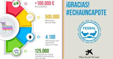 #EchaUnCapote consigue medio millón de raciones de comida